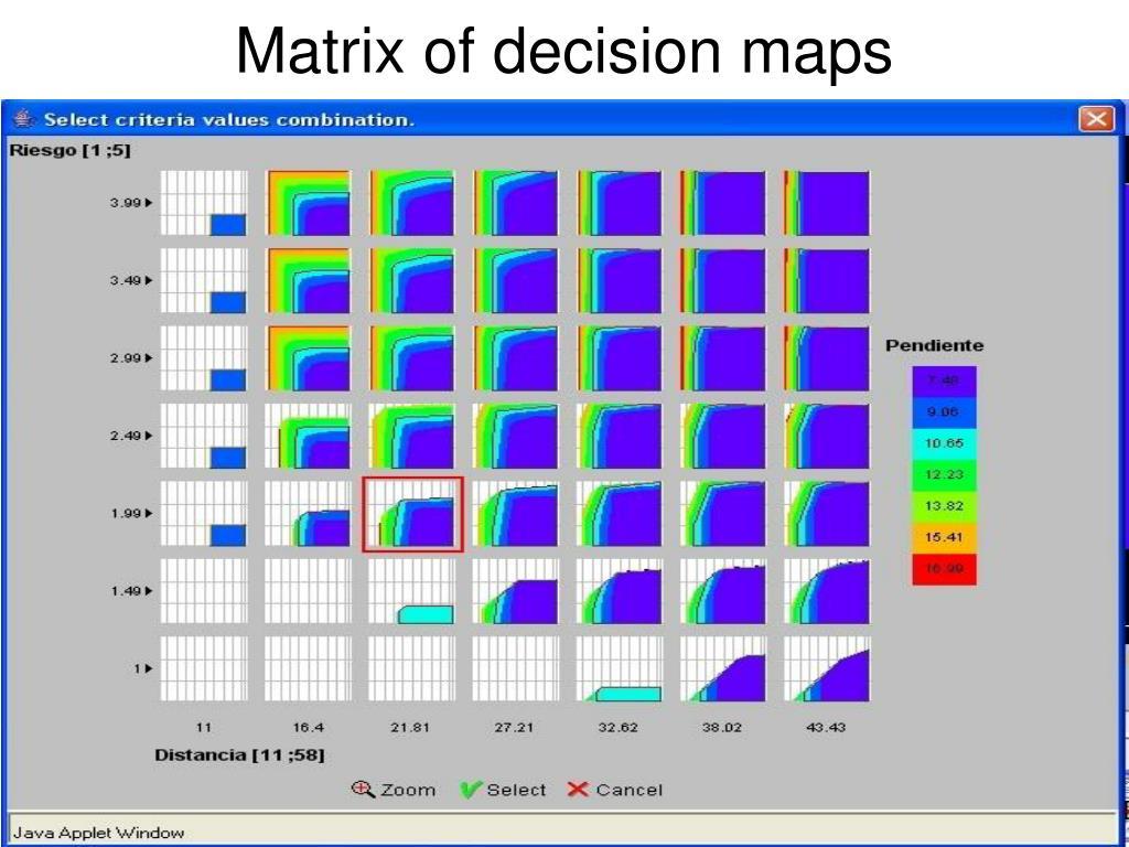 Matrix of decision maps