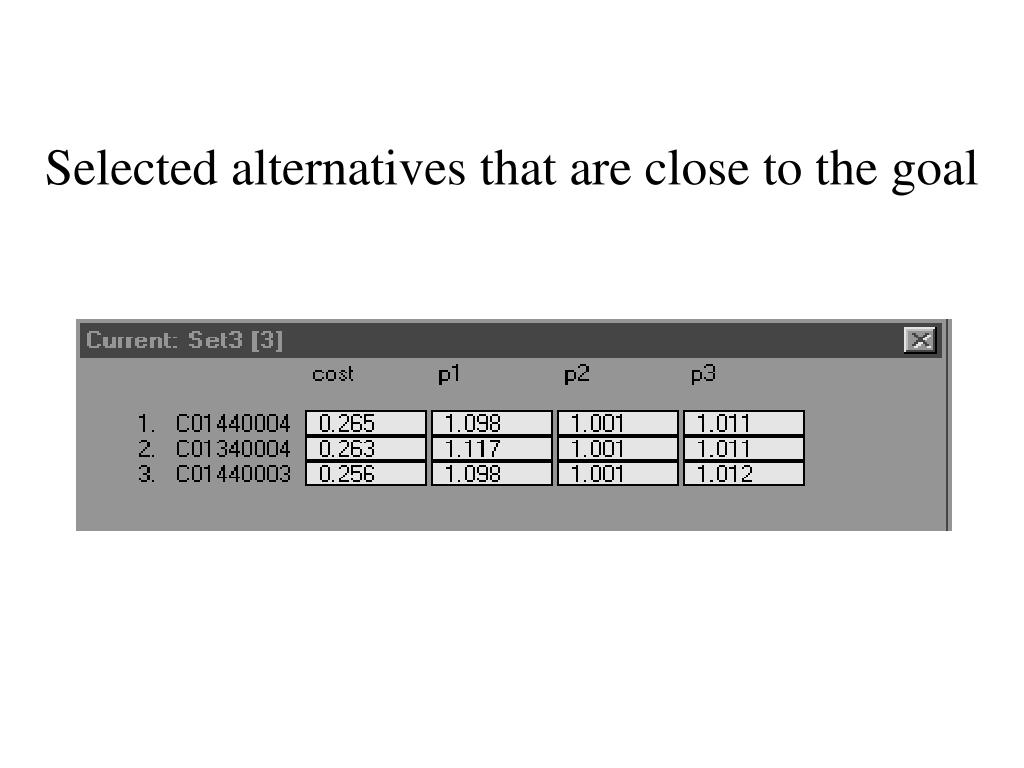 Selected alternatives that are close to the goal