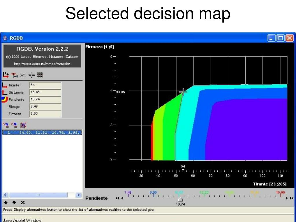 Selected decision map