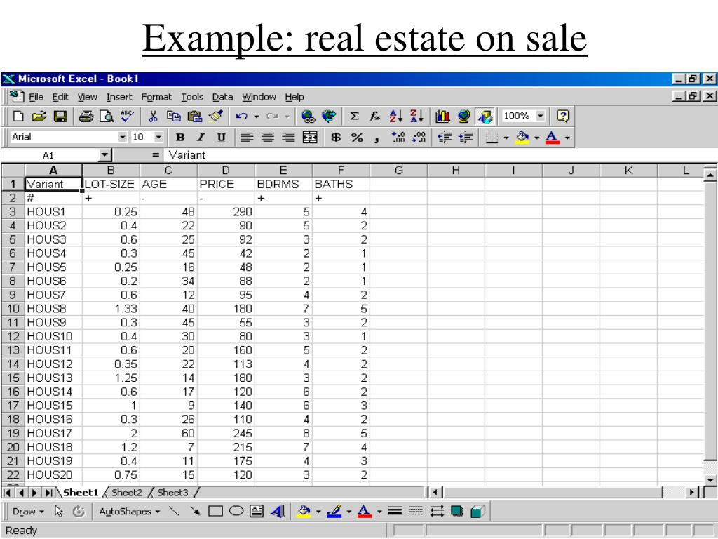 Example: real estate on sale