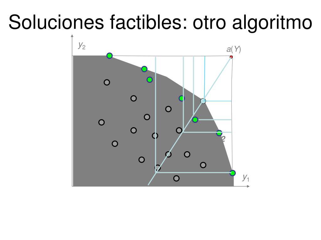 Soluciones factibles: otro algoritmo