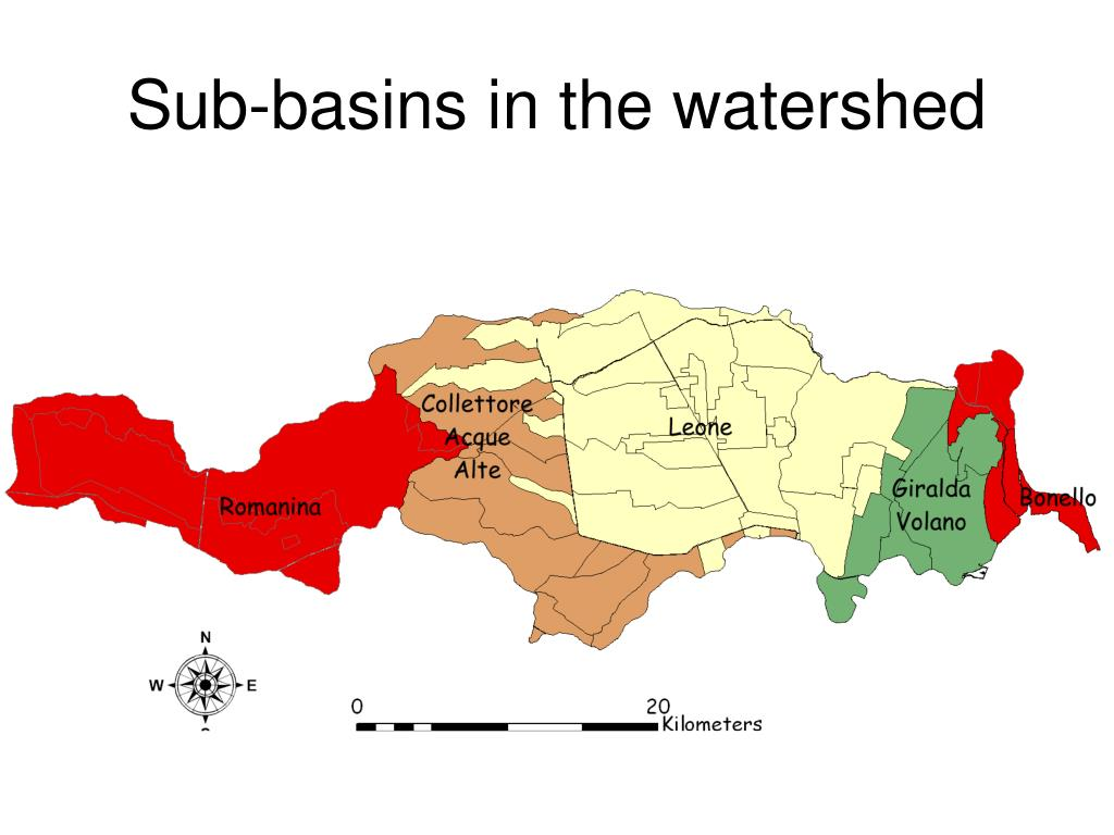 Sub-basins in the watershed
