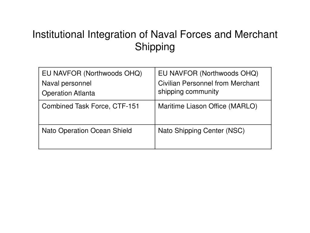 Institutional Integration of Naval Forces and Merchant Shipping