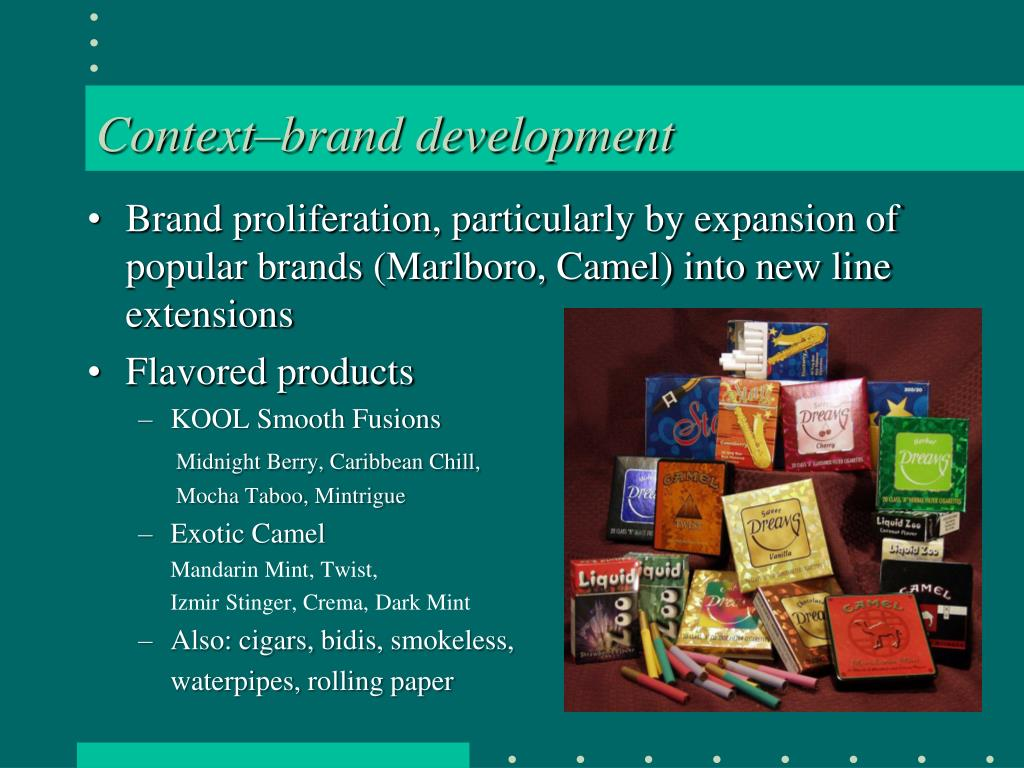 Context–brand development