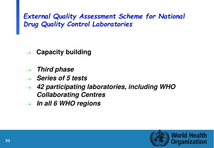 External Quality Assessment Scheme for National  Drug Quality Control Laboratories