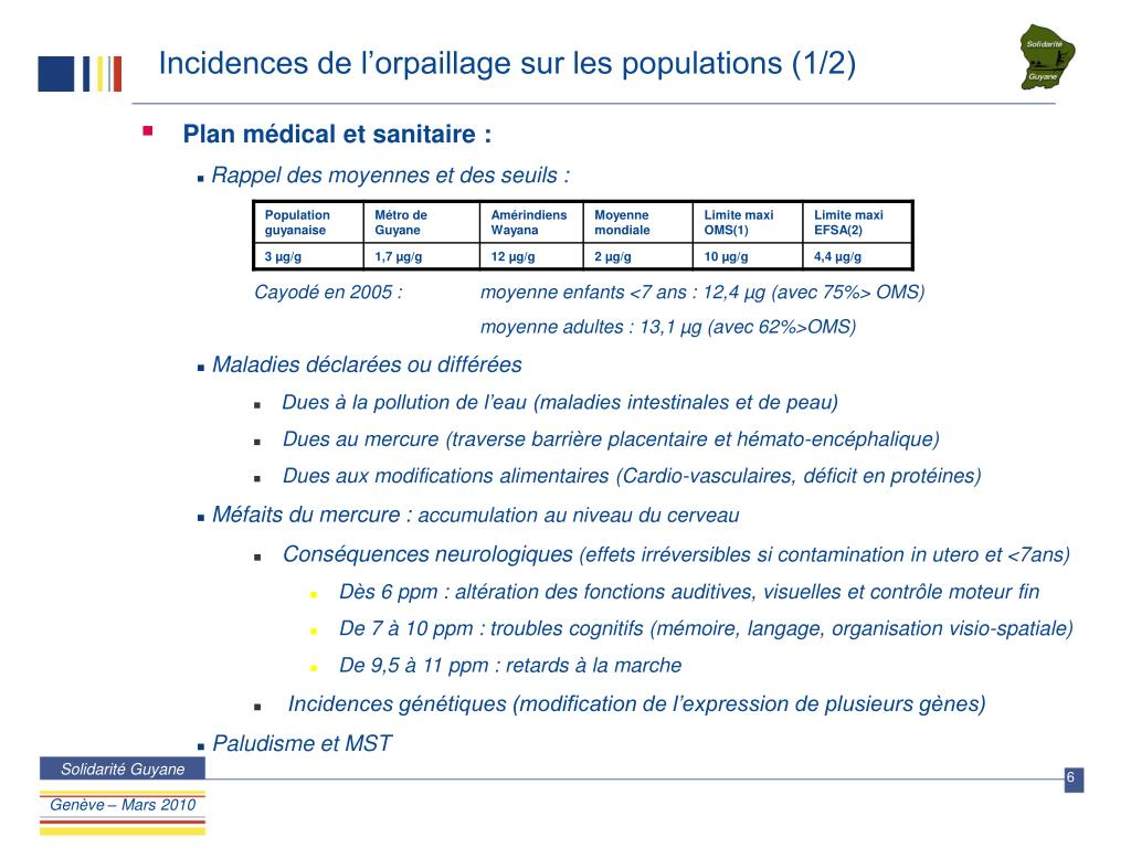 Incidences de l'orpaillage sur les populations (1/2)