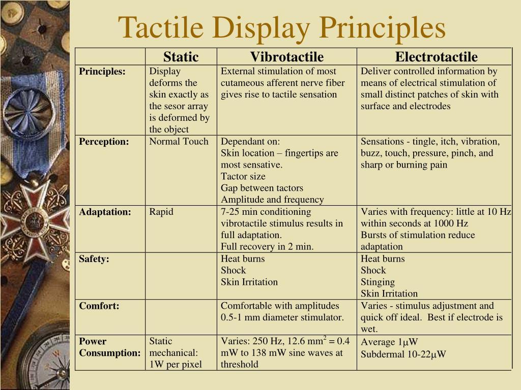 Tactile Display Principles