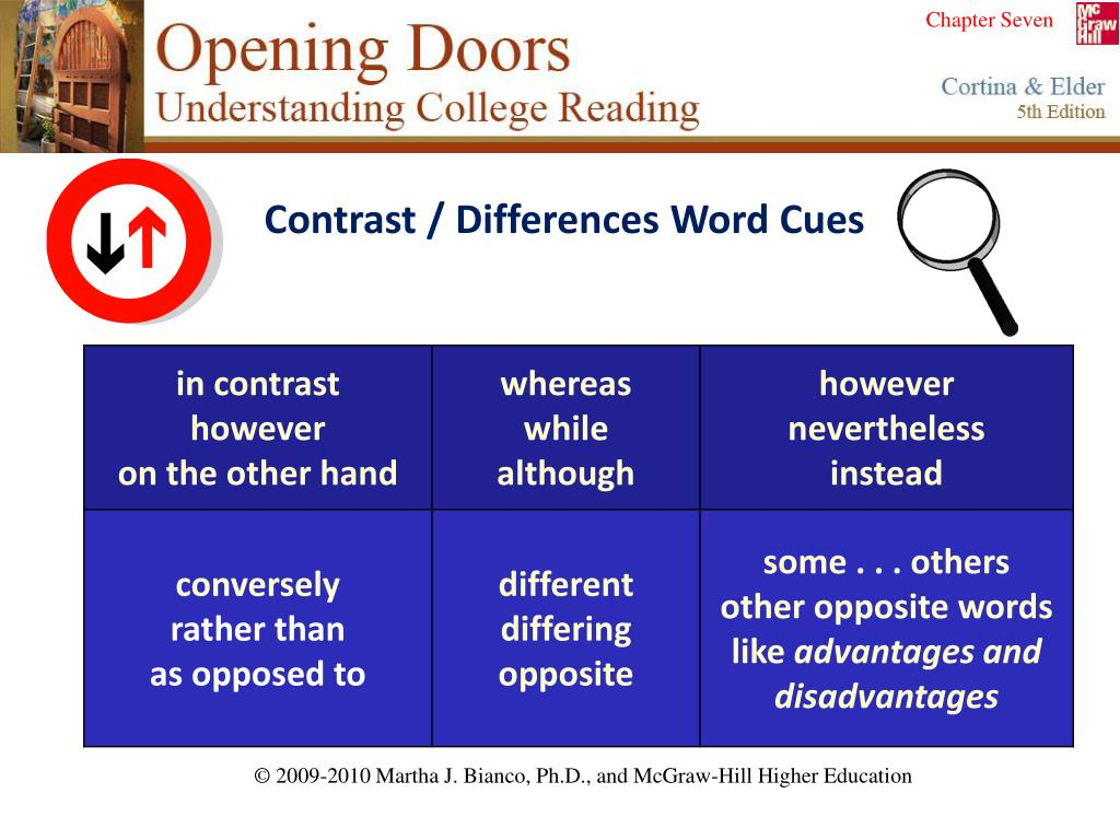Contrast / Differences Word Cues