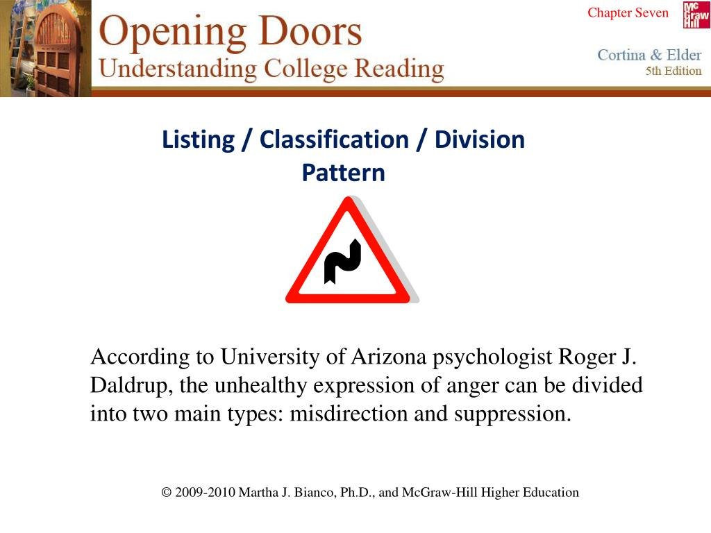 Listing / Classification / Division Pattern