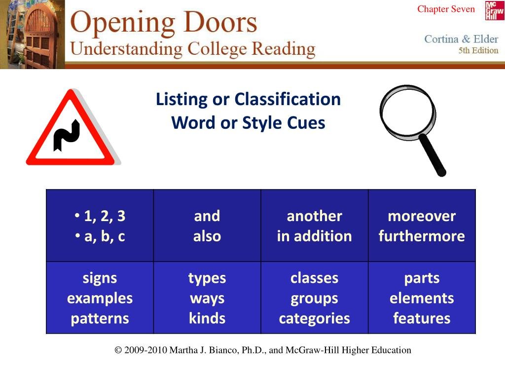 Listing or Classification