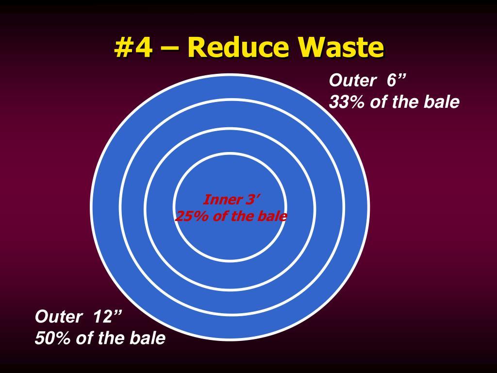 #4 – Reduce Waste