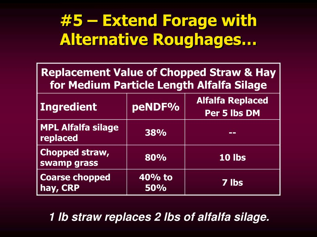 #5 – Extend Forage with Alternative Roughages…