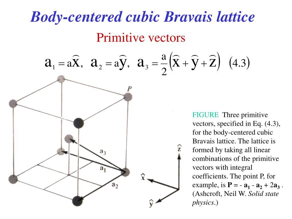Body-centered cubic Bravais lattice