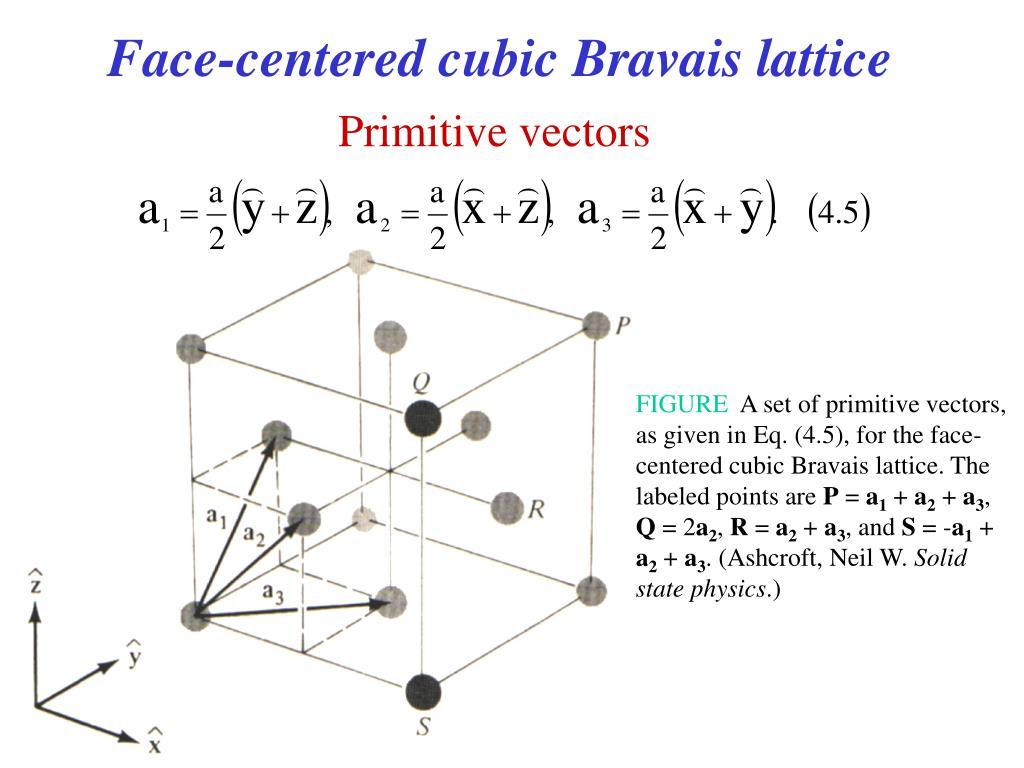 Face-centered cubic Bravais lattice