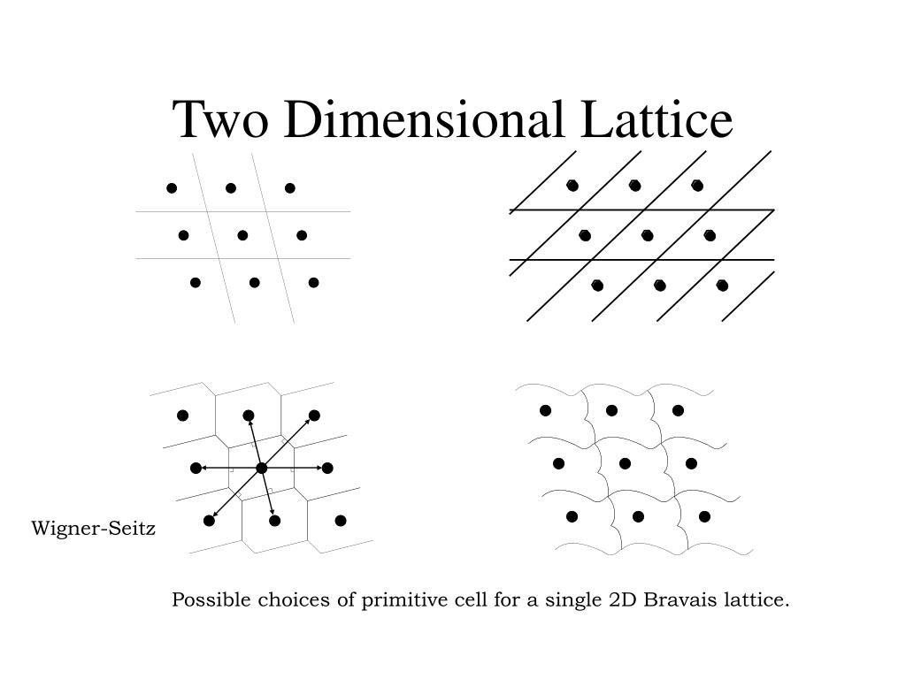 Two Dimensional Lattice