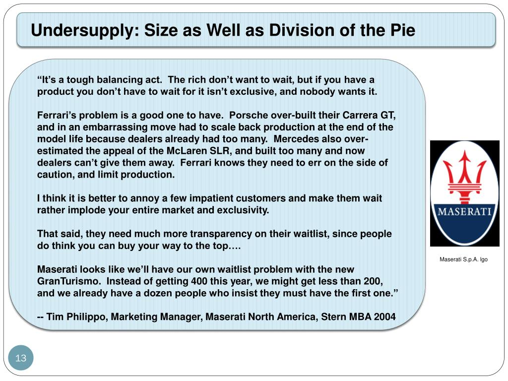 Undersupply: Size as Well as Division of the Pie