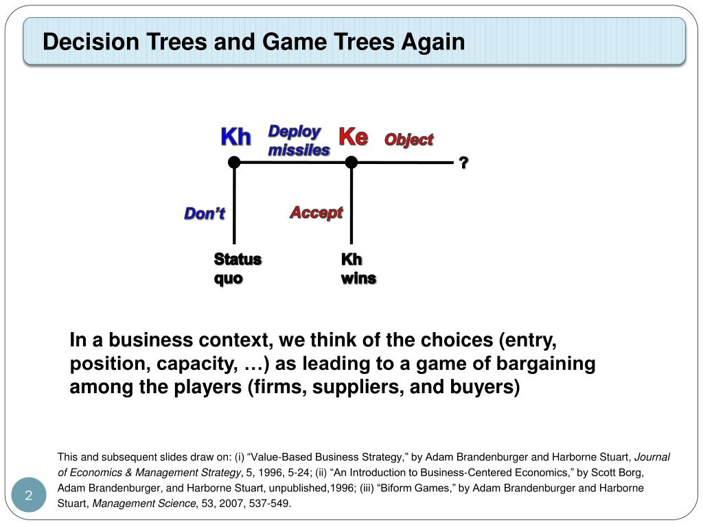 Decision Trees and Game Trees Again