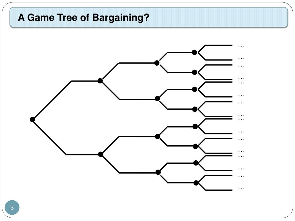 A Game Tree of Bargaining?