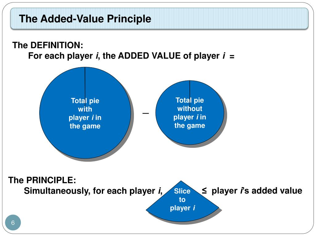 The Added-Value Principle