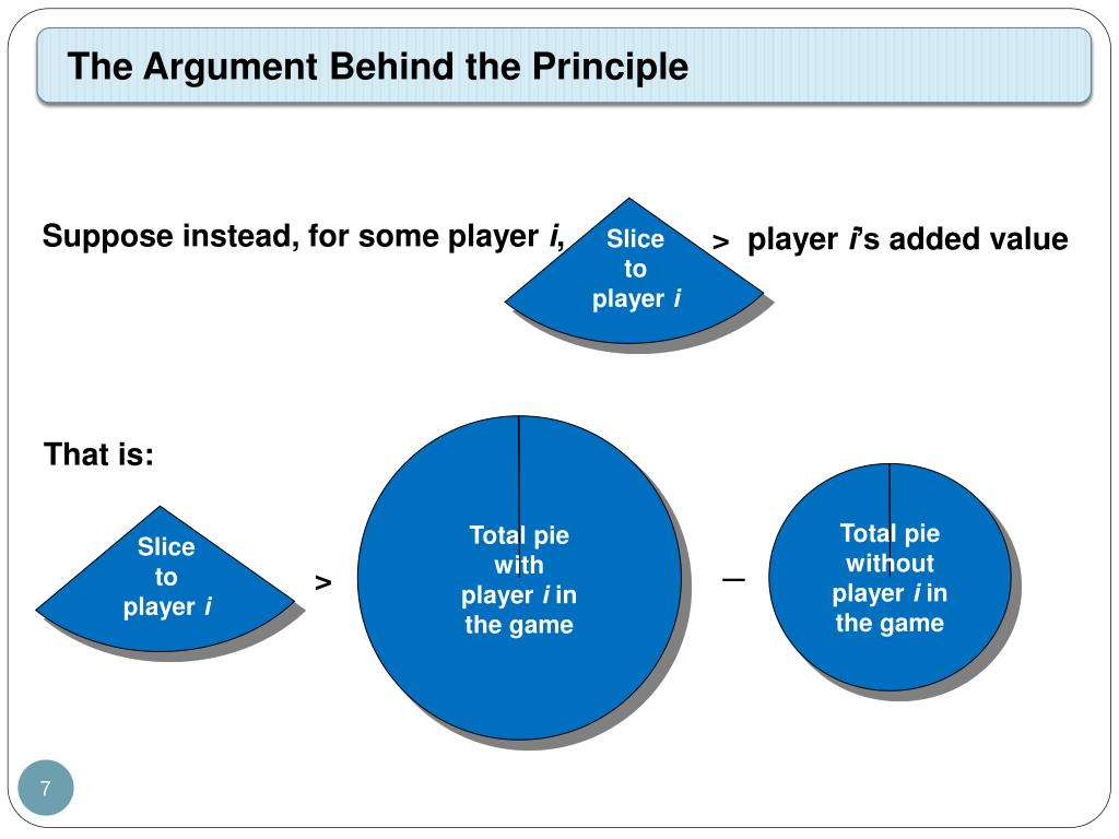 The Argument Behind the Principle