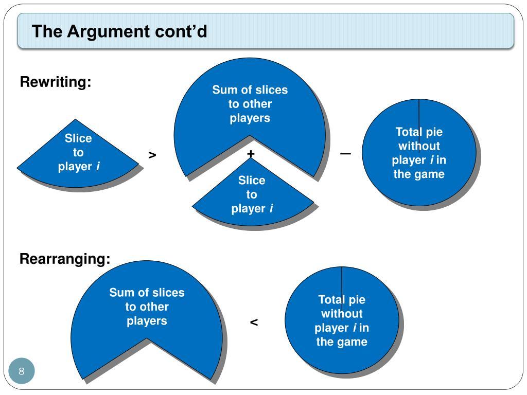 The Argument cont'd