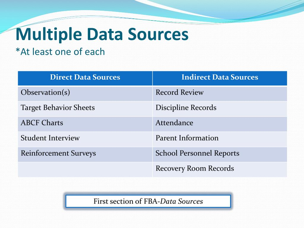 Multiple Data Sources