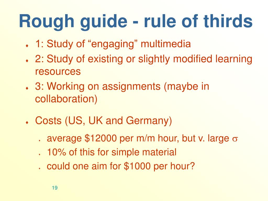 Rough guide - rule of thirds