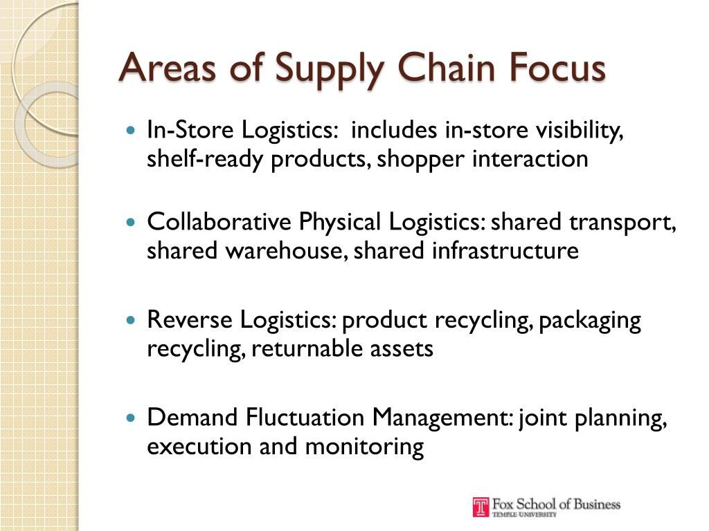 Areas of Supply Chain Focus