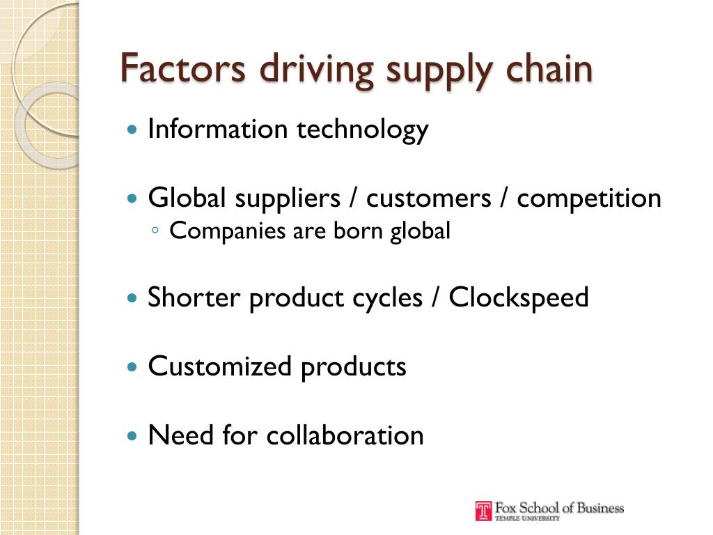 Factors driving supply chain