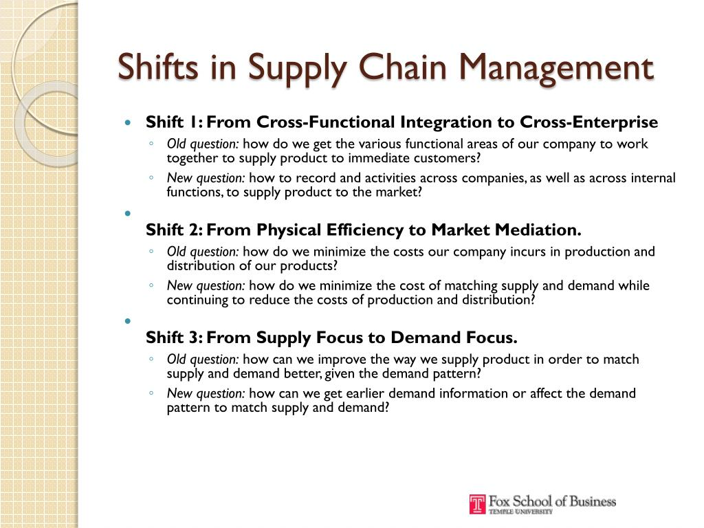 Shifts in Supply Chain Management