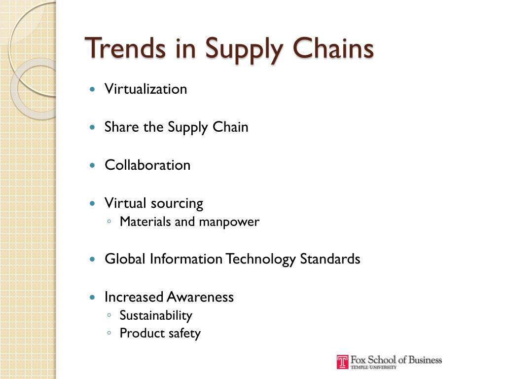 Trends in Supply Chains