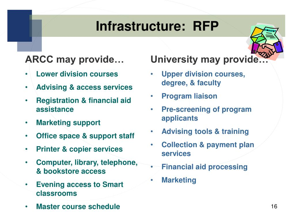 Infrastructure:  RFP