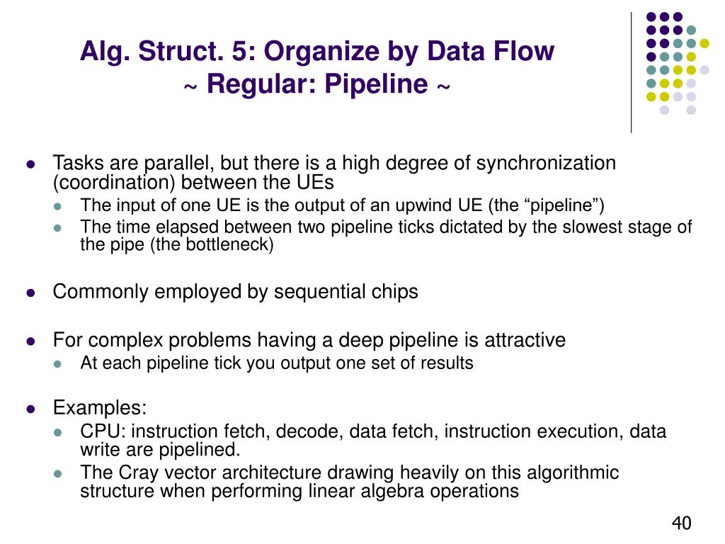 Alg. Struct. 5: Organize by Data Flow