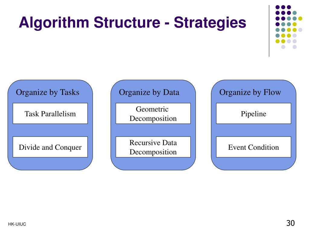 Algorithm Structure - Strategies