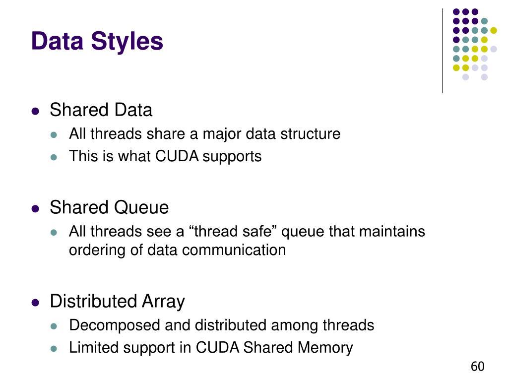 Data Styles