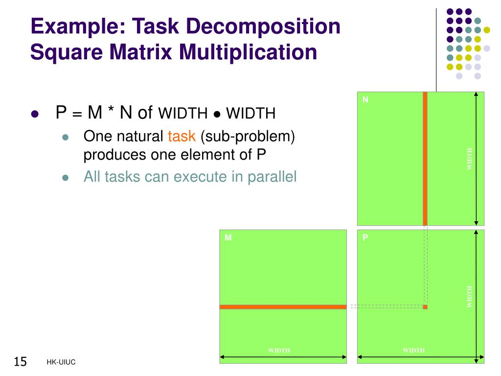 Example: Task Decomposition