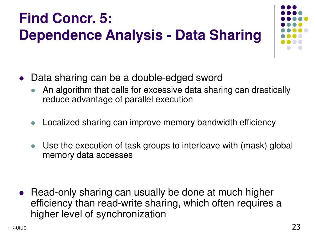 Find Concr. 5: