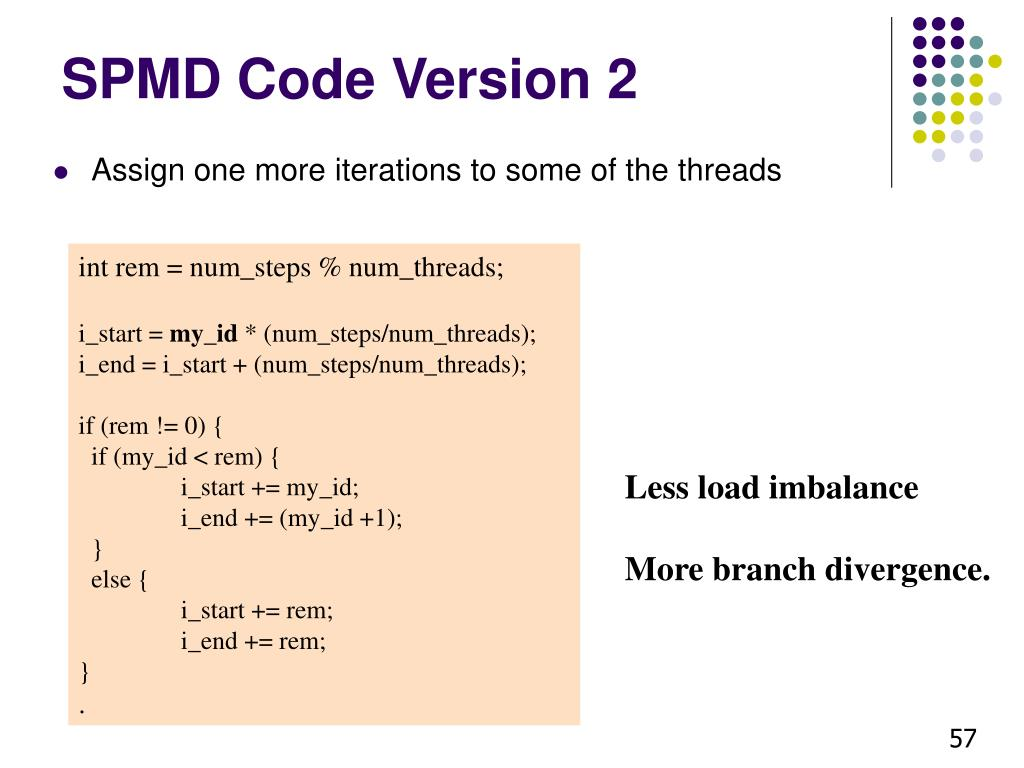 SPMD Code Version 2