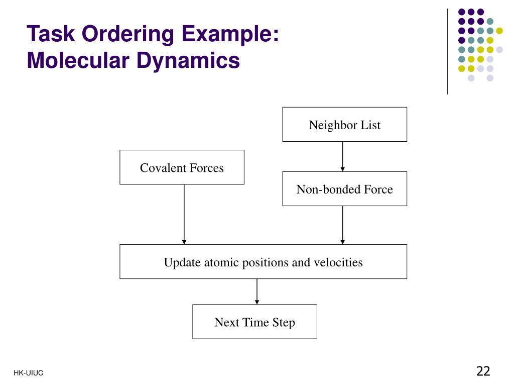 Task Ordering Example: