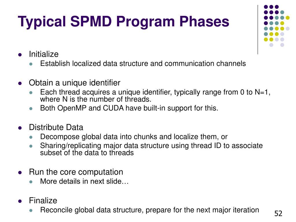 Typical SPMD Program Phases