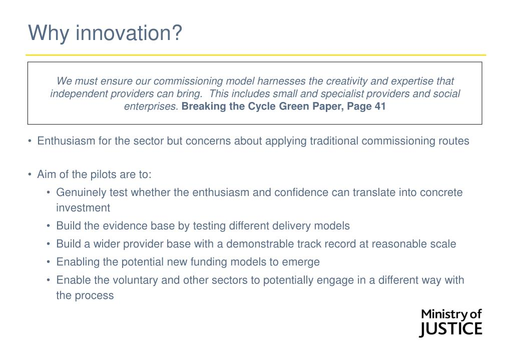 Why innovation?