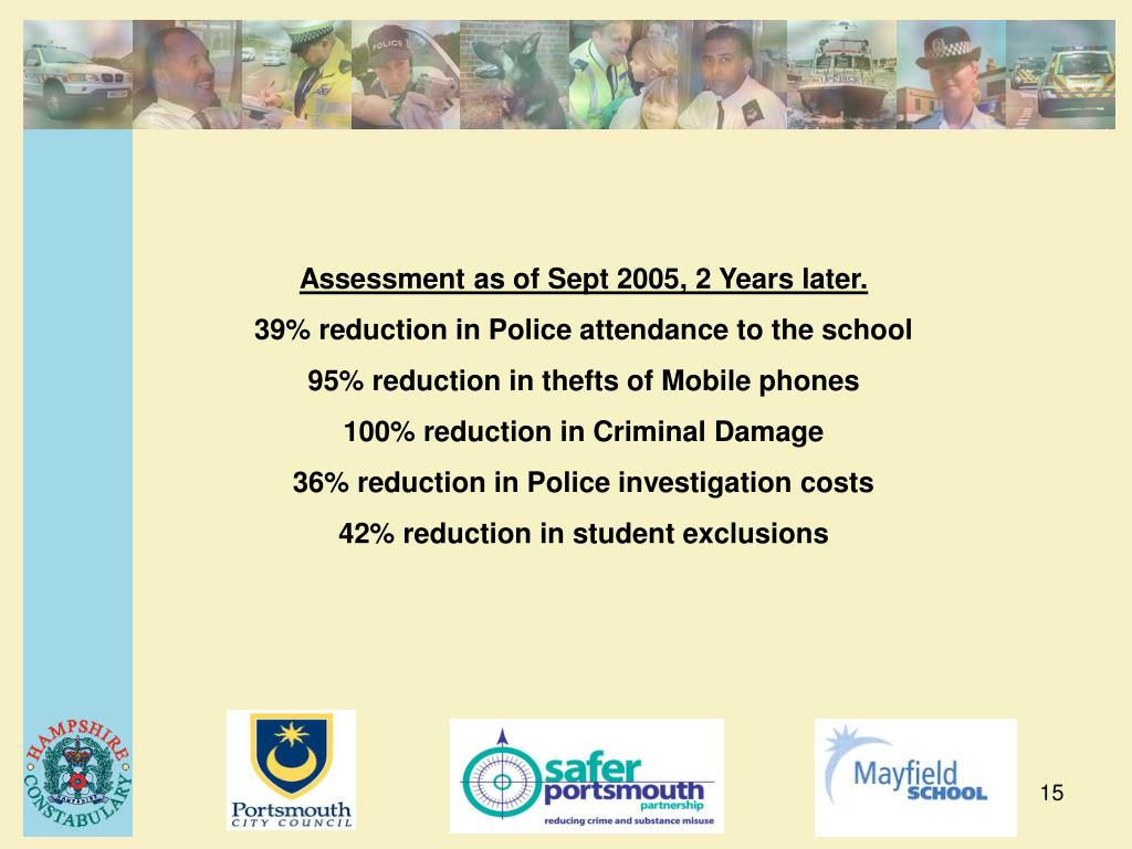 Assessment as of Sept 2005, 2 Years later.