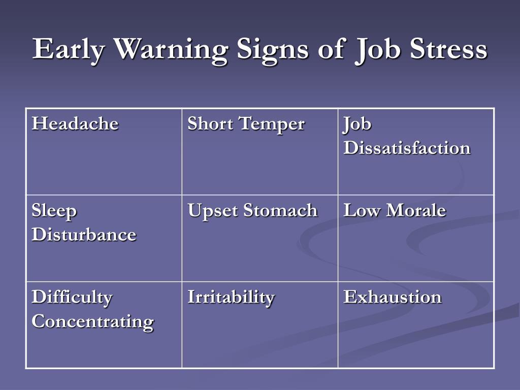 Early Warning Signs of Job Stress