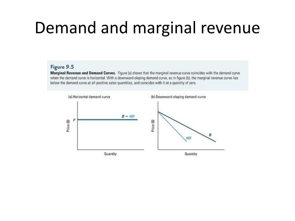 Demand and marginal revenue