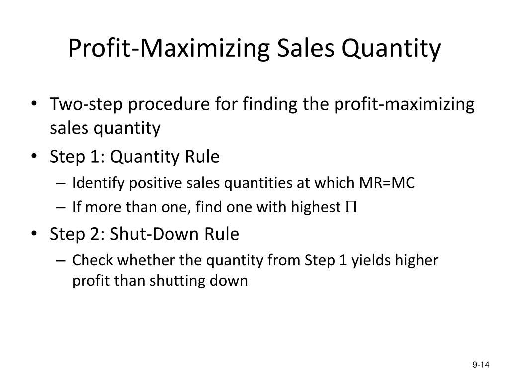 Profit-Maximizing Sales Quantity