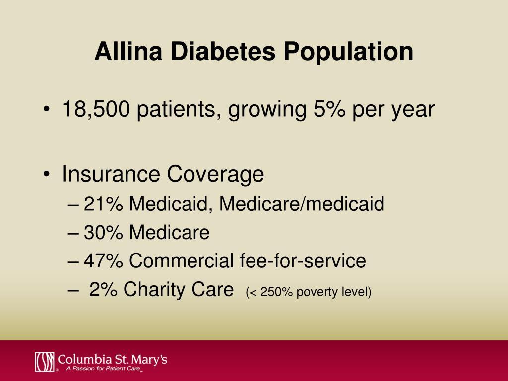 Allina Diabetes Population