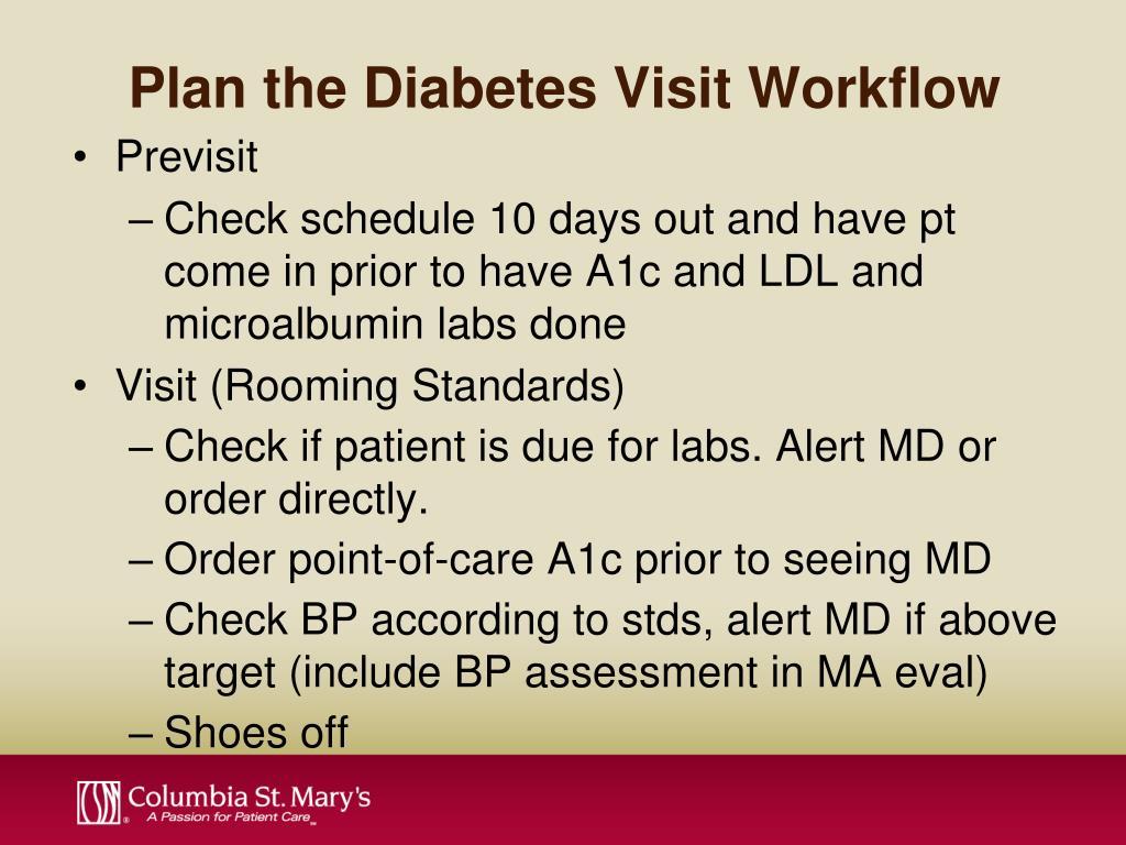 Plan the Diabetes Visit Workflow