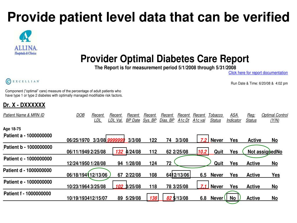 Provide patient level data that can be verified