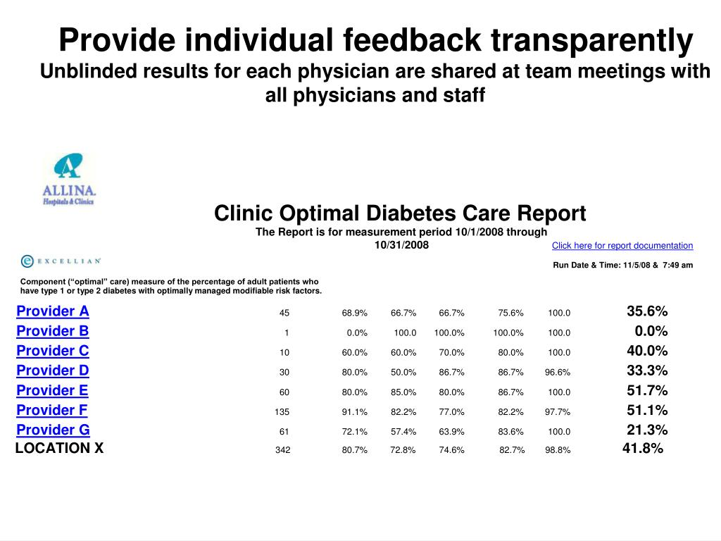 Provide individual feedback transparently