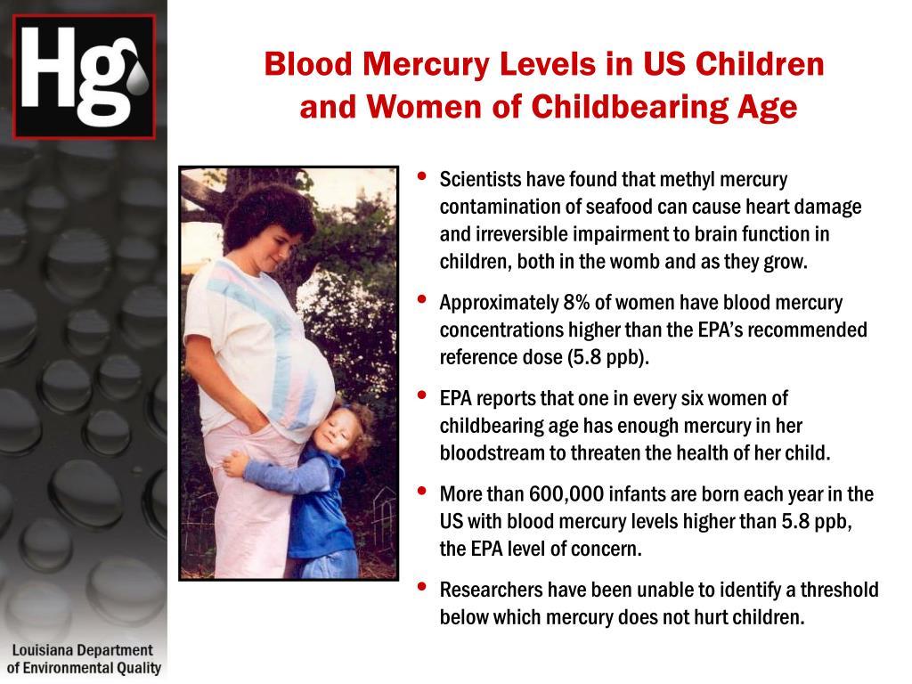 Blood Mercury Levels in US Children